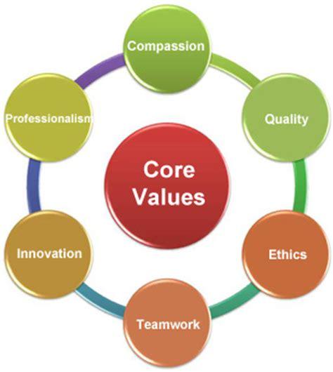 Value of Public Service Essays - FCCMAorg