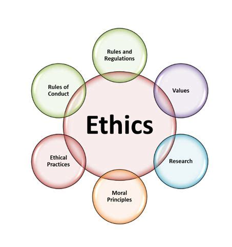 Essay on value of good health